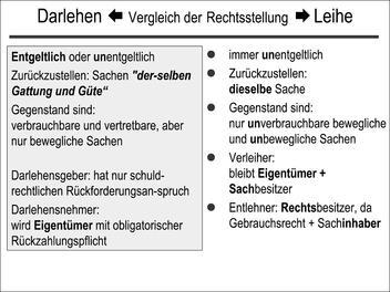 zivilrecht.online