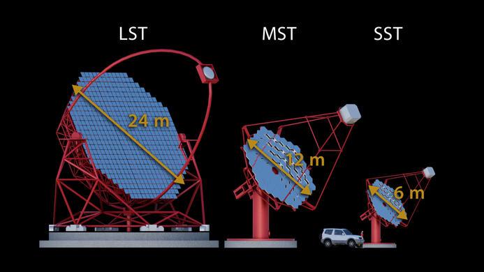 CTA_Teleskoptypen